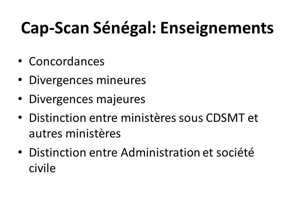 Cap-Scan Sénégal: Enseignements Concordances Divergences mineures Divergences majeures Distinction entre ministères sous CDSMT et autres ministères Distinction entre Administration et société civile