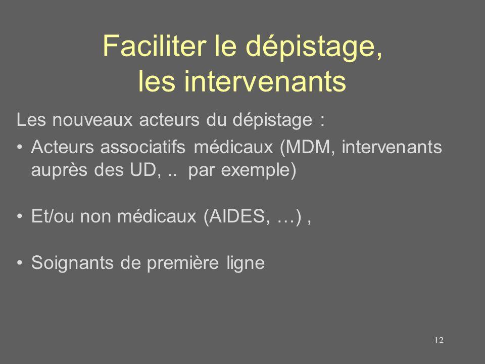 Faciliter le dépistage, les intervenants Les nouveaux acteurs du dépistage : Acteurs associatifs médicaux (MDM, intervenants auprès des UD,.. par exem
