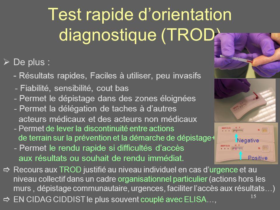 Test rapide dorientation diagnostique (TROD) De plus : - Résultats rapides, Faciles à utiliser, peu invasifs - Fiabilité, sensibilité, cout bas - Perm