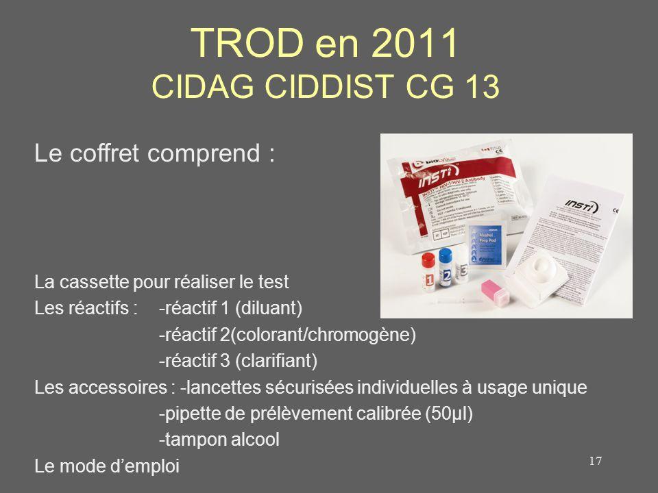 TROD en 2011 CIDAG CIDDIST CG 13 17 La cassette pour réaliser le test Les réactifs : -réactif 1 (diluant) -réactif 2(colorant/chromogène) -réactif 3 (