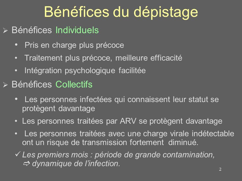 Bénéfices du dépistage Bénéfices Individuels Pris en charge plus précoce Traitement plus précoce, meilleure efficacité Intégration psychologique facil