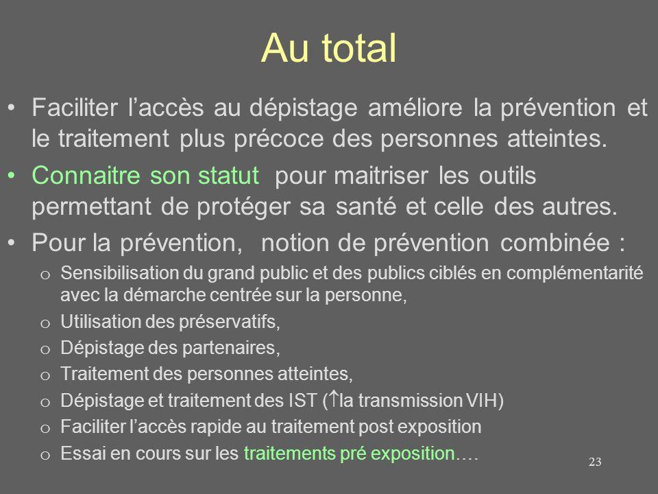 23 Au total Faciliter laccès au dépistage améliore la prévention et le traitement plus précoce des personnes atteintes. Connaitre son statut pour mait