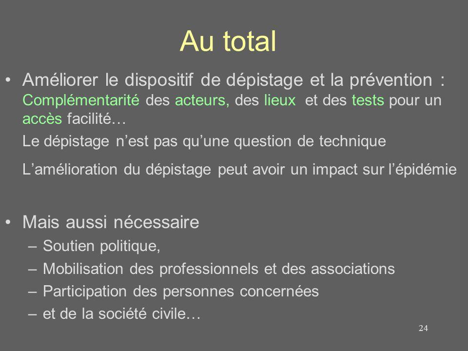 Au total Améliorer le dispositif de dépistage et la prévention : Complémentarité des acteurs, des lieux et des tests pour un accès facilité… Le dépist