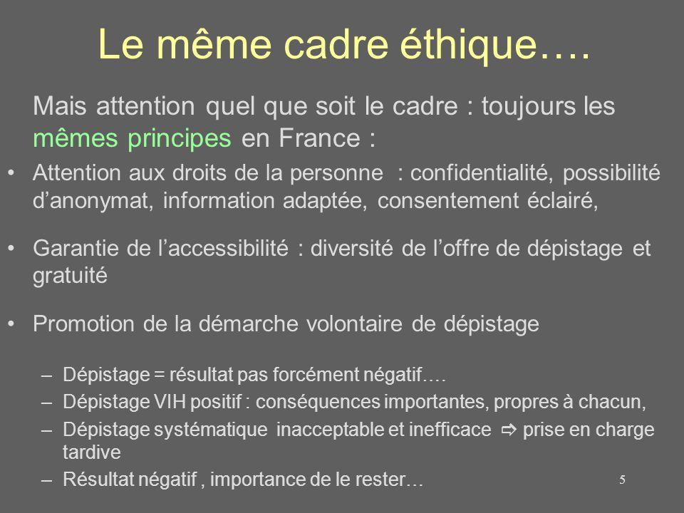 5 Le même cadre éthique…. Mais attention quel que soit le cadre : toujours les mêmes principes en France : Attention aux droits de la personne : confi