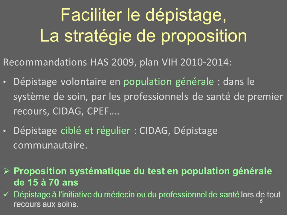 Faciliter le dépistage, La stratégie de proposition Recommandations HAS 2009, plan VIH 2010-2014: Dépistage volontaire en population générale : dans l