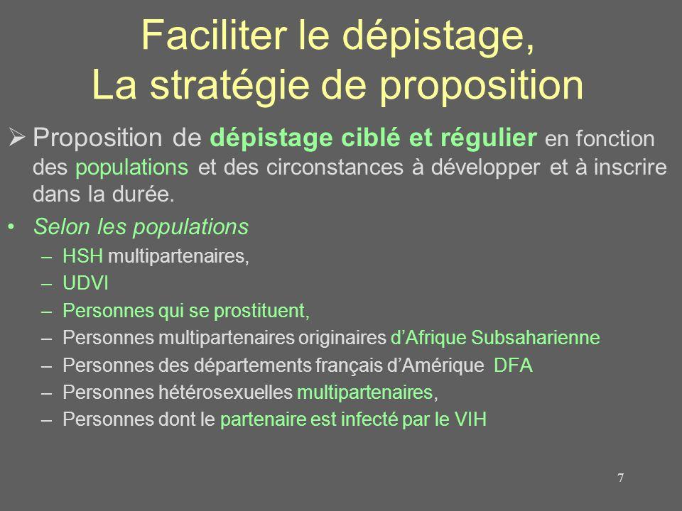 Faciliter le dépistage, La stratégie de proposition Proposition de dépistage ciblé et régulier en fonction des populations et des circonstances à déve