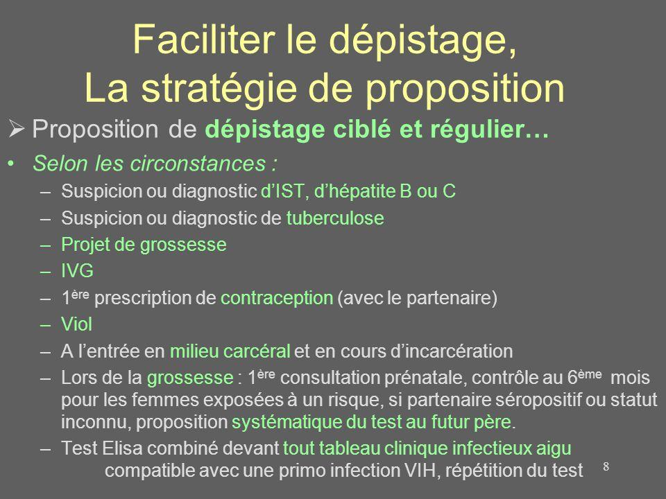 Faciliter le dépistage, La stratégie de proposition Proposition de dépistage ciblé et régulier… Selon les circonstances : –Suspicion ou diagnostic dIS