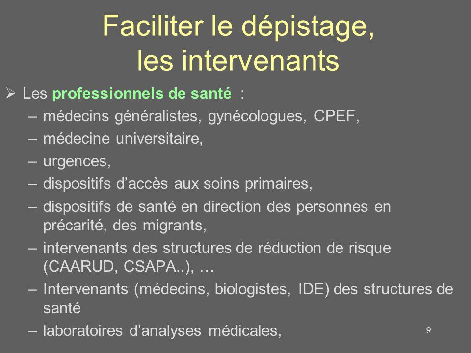 Faciliter le dépistage, les intervenants Les professionnels de santé : –médecins généralistes, gynécologues, CPEF, –médecine universitaire, –urgences,