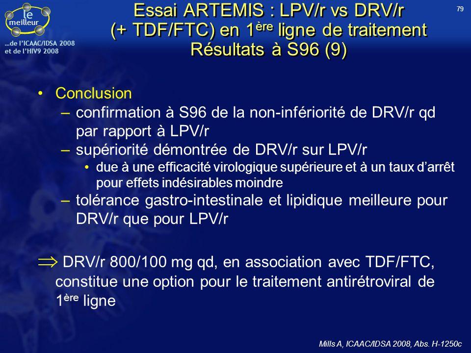 le meilleur …de IICAAC/IDSA 2008 et de lHIV9 2008 Conclusion –confirmation à S96 de la non-infériorité de DRV/r qd par rapport à LPV/r –supériorité dé