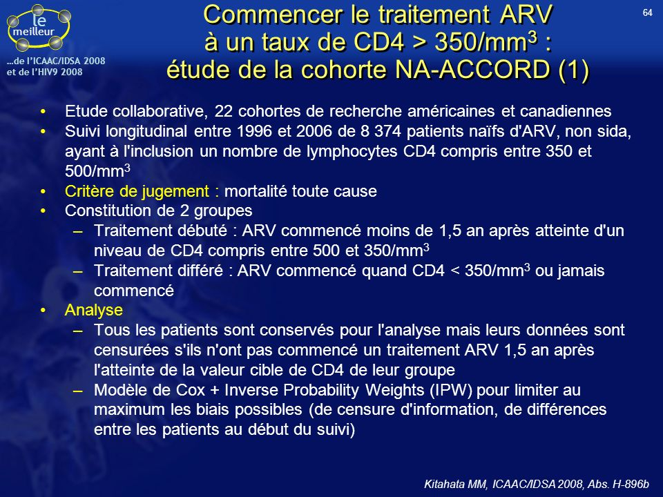 le meilleur …de IICAAC/IDSA 2008 et de lHIV9 2008 Devenir des 8 374 patients de l étude Décès (années-pt) en analyse de cohorte % censurés (analyse IPW) CD4 entre 351-500, 1 ère mesure 1996- 2006, pas d ATCD de sida ou de trt ARV (n = 8 374) HAART débuté (n = 2 473) 221 (8 358) 0 % HAART différé (n = 5 901) CD4 > 350 (n = 2 452) 209 (5 295) 10 % Passage à CD4 < 350 HAART non débuté (n = 2 229) 100 (5 815) 57 % HAART débuté (n = 1 220) 137 (5 526) 0 % 19962006 500 350 CD4/mm 3 Kitahata MM, ICAAC/IDSA 2008, Abs.