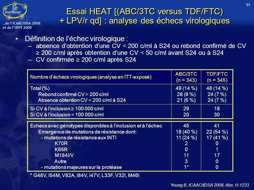 le meilleur …de IICAAC/IDSA 2008 et de lHIV9 2008 Essai HEAT [(ABC/3TC versus TDF/FTC) + LPV/r qd] : analyse des échecs virologiques Définition de léc