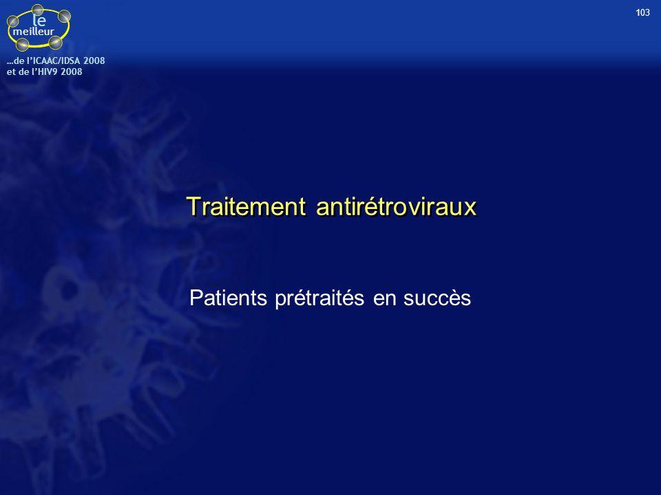 le meilleur …de IICAAC/IDSA 2008 et de lHIV9 2008 Traitement antirétroviraux Patients prétraités en succès 103