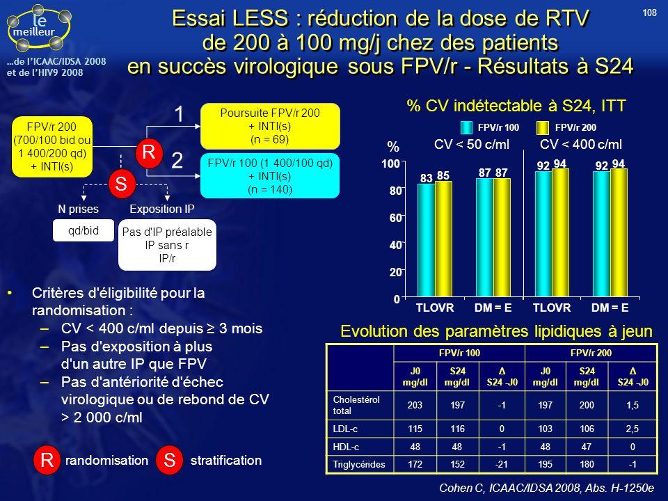 le meilleur …de IICAAC/IDSA 2008 et de lHIV9 2008 Essai LESS : réduction de la dose de RTV de 200 à 100 mg/j chez des patients en succès virologique s