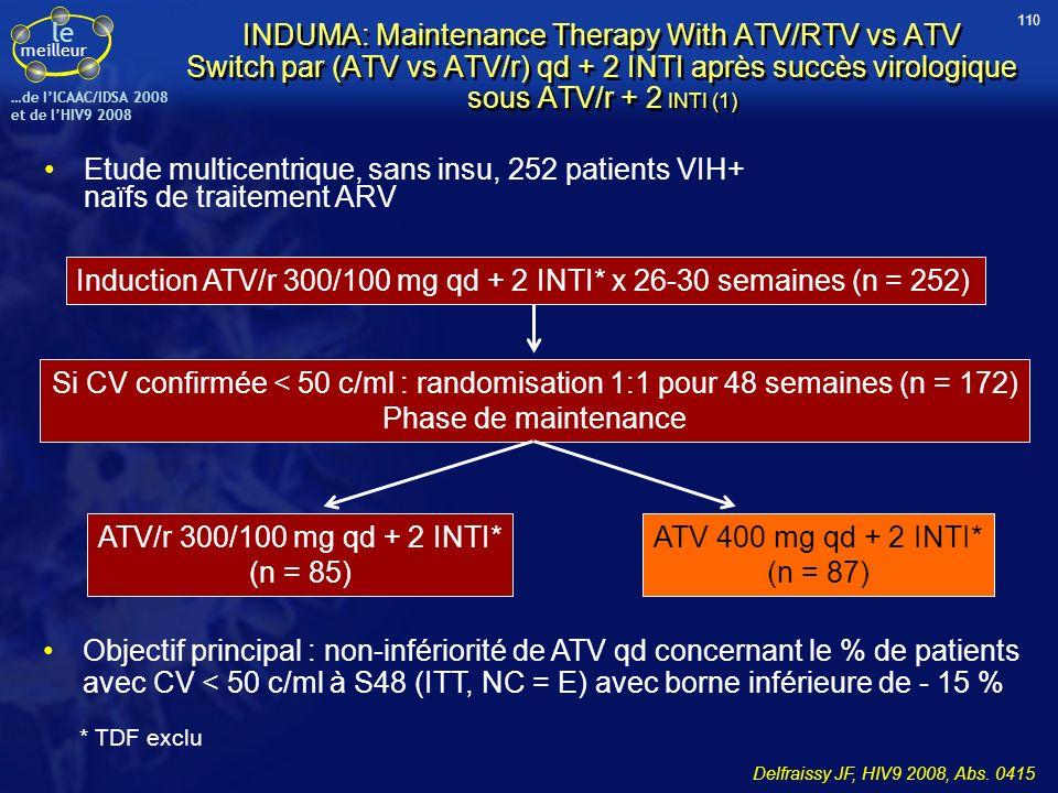 le meilleur …de IICAAC/IDSA 2008 et de lHIV9 2008 INDUMA: Maintenance Therapy With ATV/RTV vs ATV Switch par (ATV vs ATV/r) qd + 2 INTI après succès v