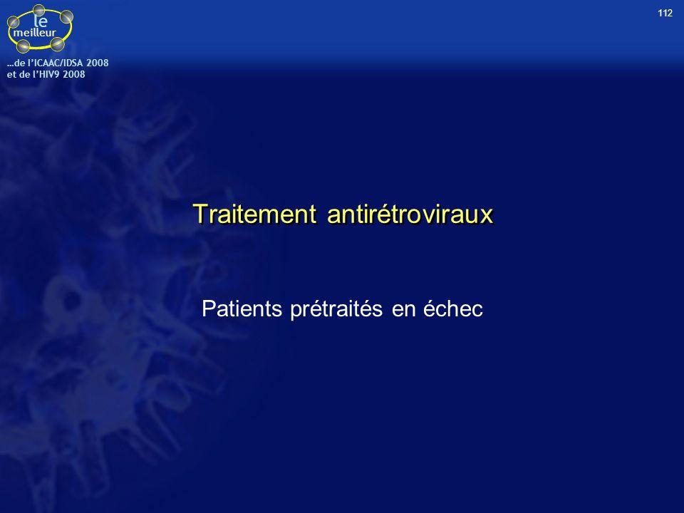 le meilleur …de IICAAC/IDSA 2008 et de lHIV9 2008 Traitement antirétroviraux Patients prétraités en échec 112