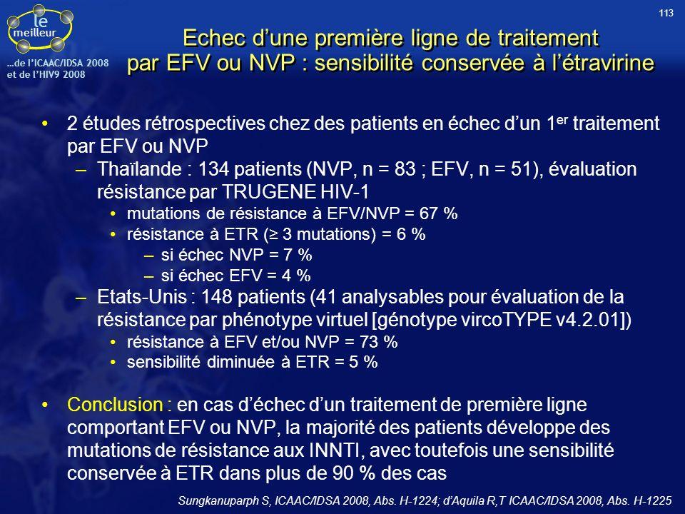le meilleur …de IICAAC/IDSA 2008 et de lHIV9 2008 Echec dune première ligne de traitement par EFV ou NVP : sensibilité conservée à létravirine 2 étude