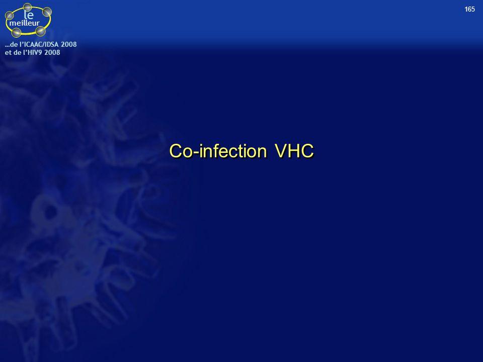le meilleur …de IICAAC/IDSA 2008 et de lHIV9 2008 Co-infection VHC 165