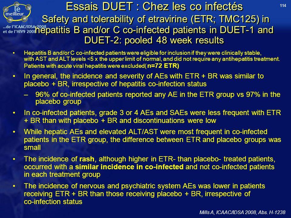 le meilleur …de IICAAC/IDSA 2008 et de lHIV9 2008 Essais DUET : Chez les co infectés Safety and tolerability of etravirine (ETR; TMC125) in hepatitis