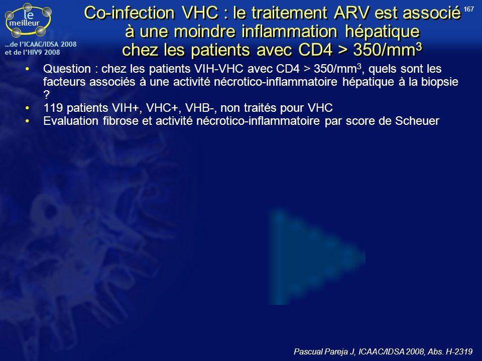 le meilleur …de IICAAC/IDSA 2008 et de lHIV9 2008 Co-infection VHC : le traitement ARV est associé à une moindre inflammation hépatique chez les patie