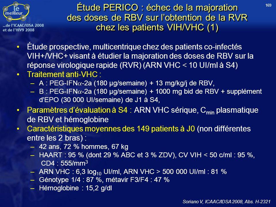 le meilleur …de IICAAC/IDSA 2008 et de lHIV9 2008 Étude PERICO : échec de la majoration des doses de RBV sur lobtention de la RVR chez les patients VI