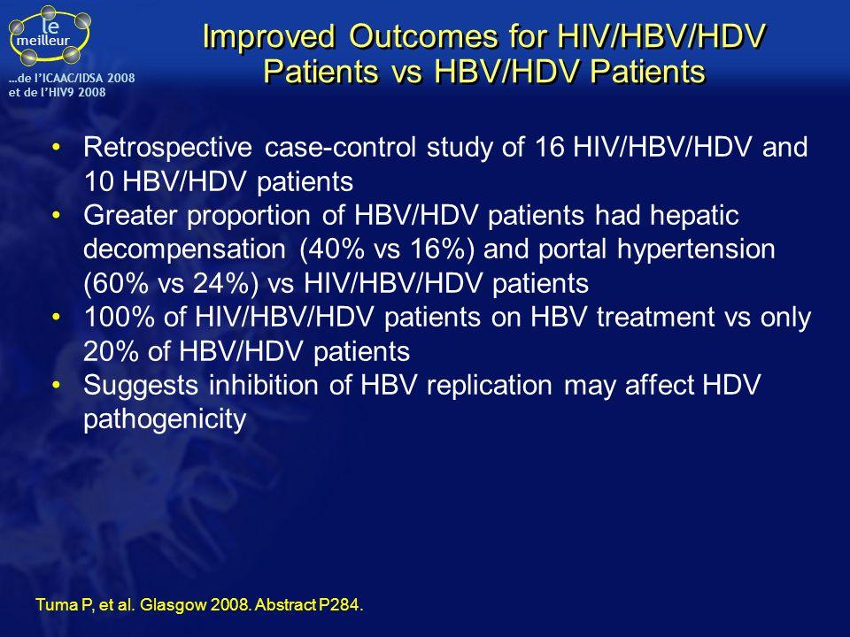 le meilleur …de IICAAC/IDSA 2008 et de lHIV9 2008 Improved Outcomes for HIV/HBV/HDV Patients vs HBV/HDV Patients Retrospective case-control study of 1