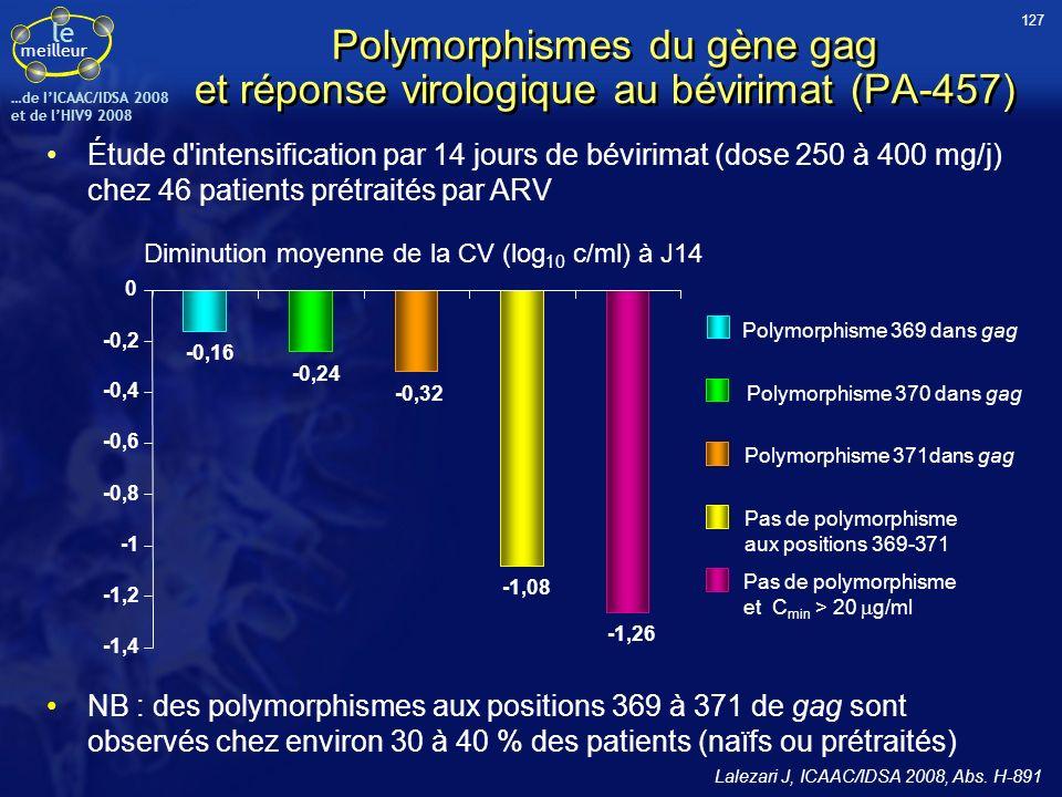 le meilleur …de IICAAC/IDSA 2008 et de lHIV9 2008 Lalezari J, ICAAC/IDSA 2008, Abs. H-891 Étude d'intensification par 14 jours de bévirimat (dose 250
