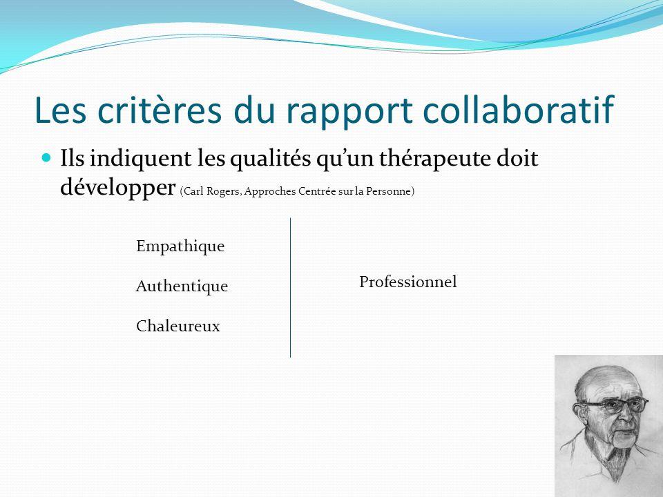 Les critères du rapport collaboratif Ils indiquent les qualités quun thérapeute doit développer (Carl Rogers, Approches Centrée sur la Personne) Empat