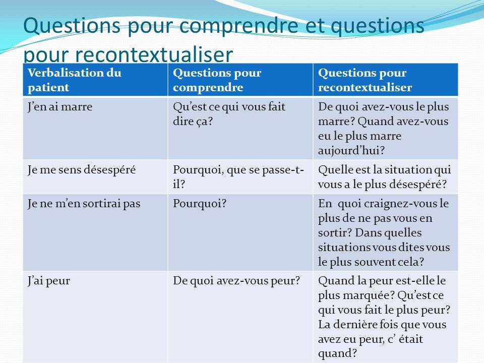 Questions pour comprendre et questions pour recontextualiser Verbalisation du patient Questions pour comprendre Questions pour recontextualiser Jen ai