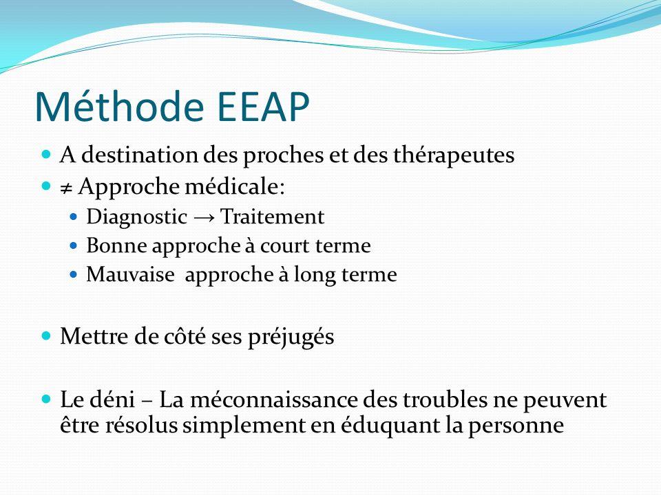 Méthode EEAP A destination des proches et des thérapeutes Approche médicale: Diagnostic Traitement Bonne approche à court terme Mauvaise approche à lo