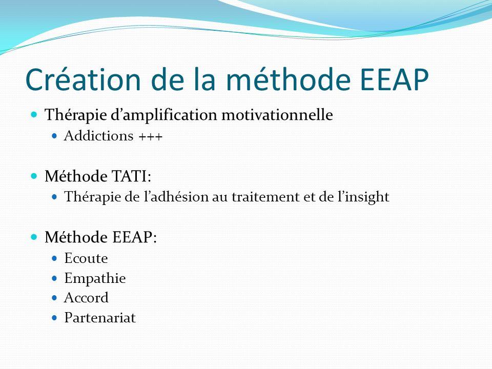 Création de la méthode EEAP Thérapie damplification motivationnelle Addictions +++ Méthode TATI: Thérapie de ladhésion au traitement et de linsight Mé