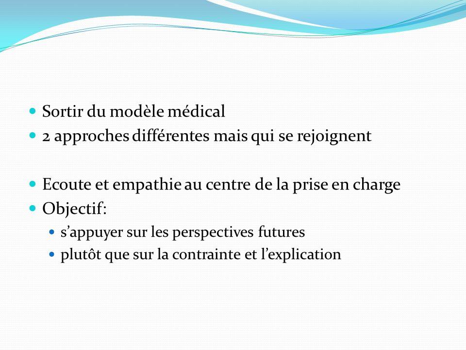 Sortir du modèle médical 2 approches différentes mais qui se rejoignent Ecoute et empathie au centre de la prise en charge Objectif: sappuyer sur les