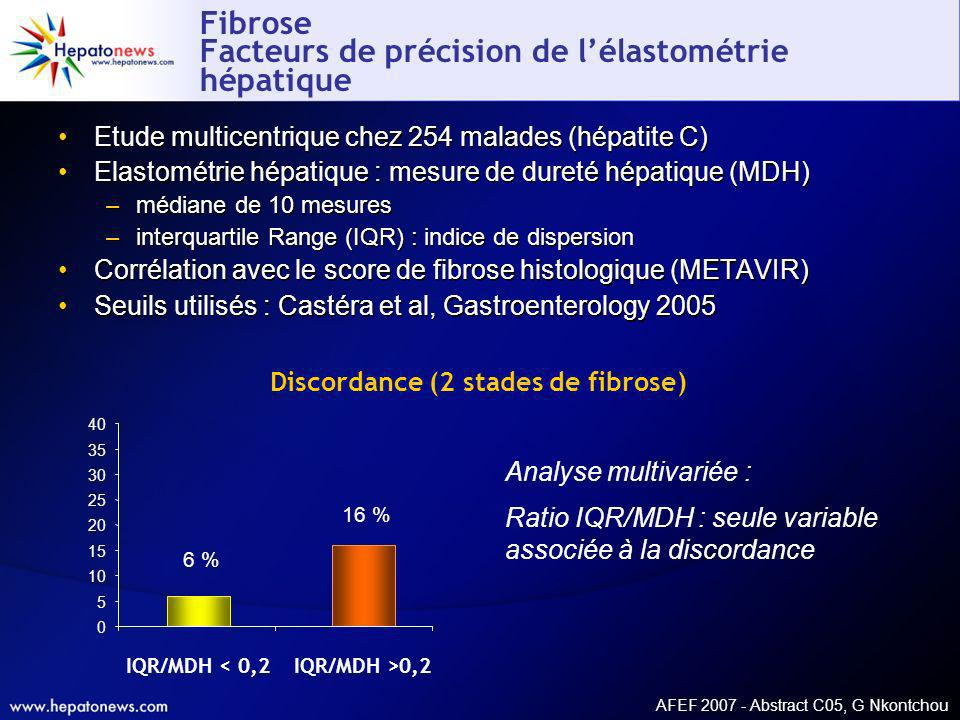Fibrose Facteurs de précision de lélastométrie hépatique Etude multicentrique chez 254 malades (hépatite C) Elastométrie hépatique : mesure de dureté