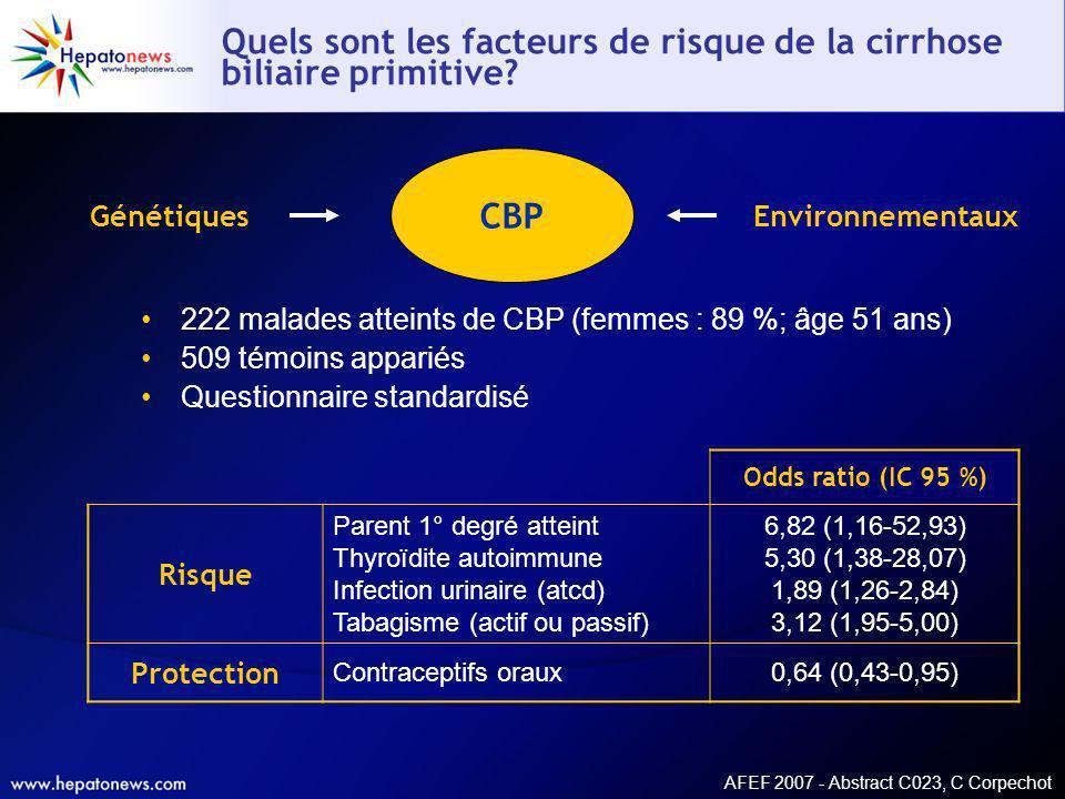 AFEF 2007 - Abstract C023, C Corpechot Quels sont les facteurs de risque de la cirrhose biliaire primitive? 222 malades atteints de CBP (femmes : 89 %