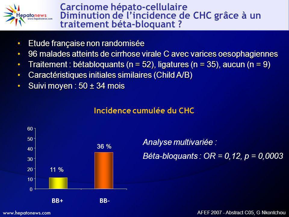 Incidence cumulée du CHC Analyse multivariée : Béta-bloquants : OR = 0,12, p = 0,0003 Carcinome hépato-cellulaire Diminution de lincidence de CHC grâc