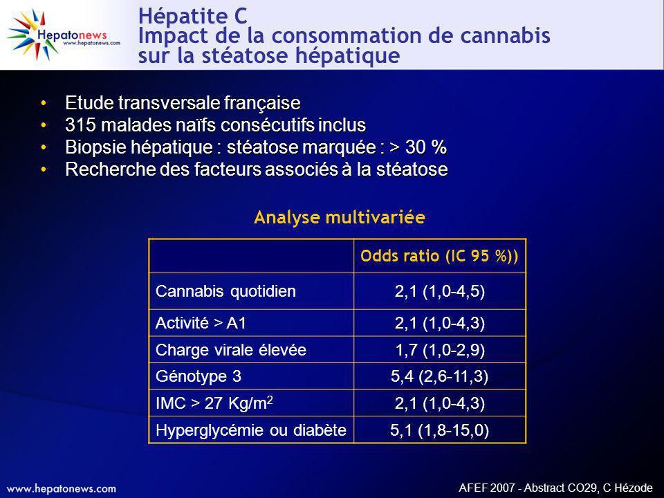 Hépatite C Impact de la consommation de cannabis sur la stéatose hépatique Etude transversale française 315 malades naïfs consécutifs inclus Biopsie h