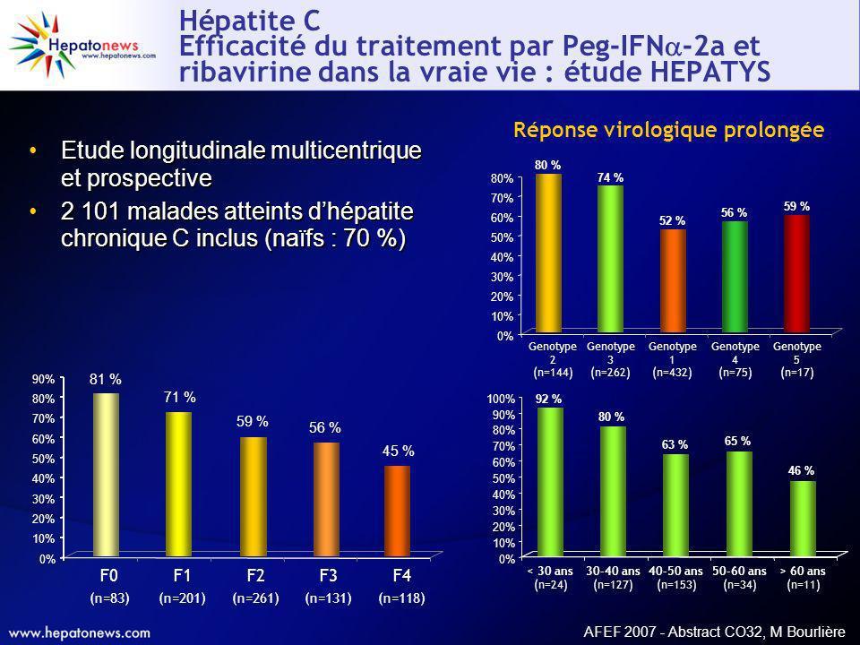 Hépatite C Efficacité du traitement par Peg-IFN -2a et ribavirine dans la vraie vie : étude HEPATYS Etude longitudinale multicentrique et prospective