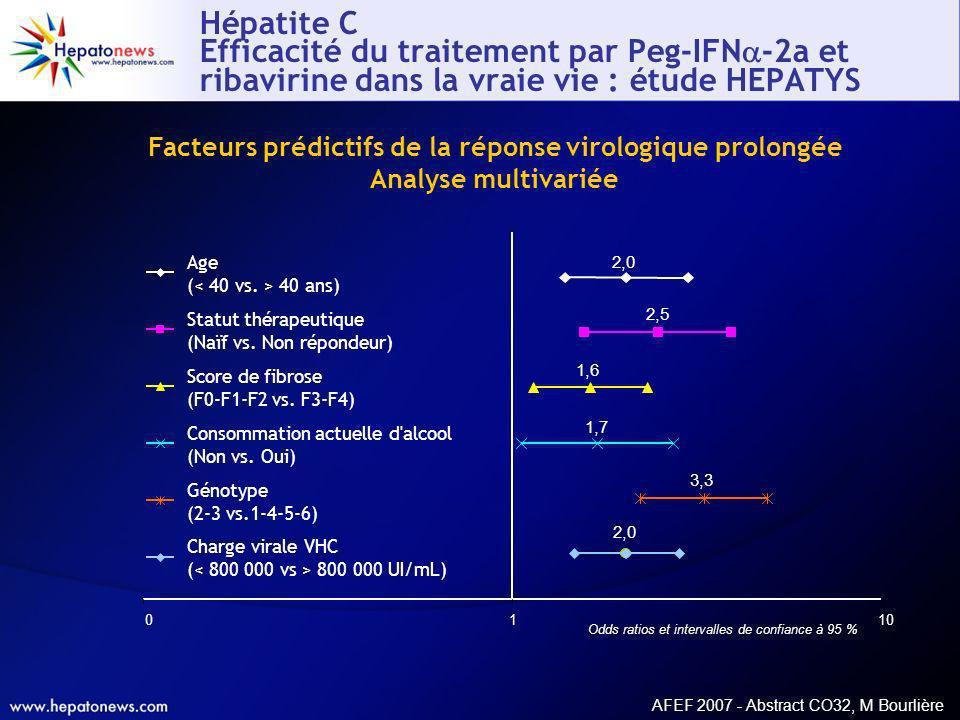 AFEF 2007 - Abstract CO32, M Bourlière Facteurs prédictifs de la réponse virologique prolongée Analyse multivariée Hépatite C Efficacité du traitement