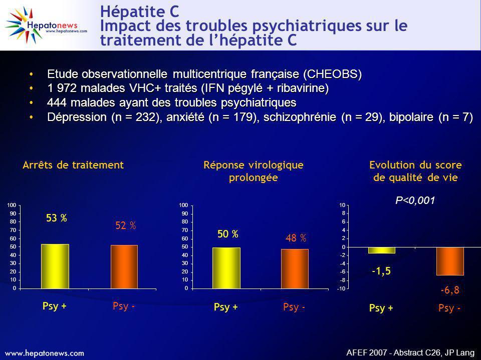Hépatite C Impact des troubles psychiatriques sur le traitement de lhépatite C Etude observationnelle multicentrique française (CHEOBS) 1 972 malades