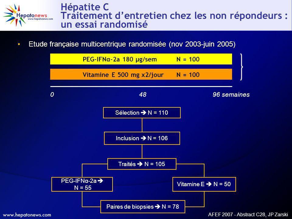 Hépatite C Traitement dentretien chez les non répondeurs : un essai randomisé Etude française multicentrique randomisée (nov 2003-juin 2005) AFEF 2007