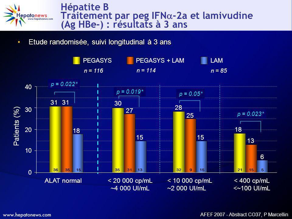 AFEF 2007 - Abstract CO37, P Marcellin Hépatite B Traitement par peg IFN -2a et lamivudine (Ag HBe-) : résultats à 3 ans Etude randomisée, suivi longi