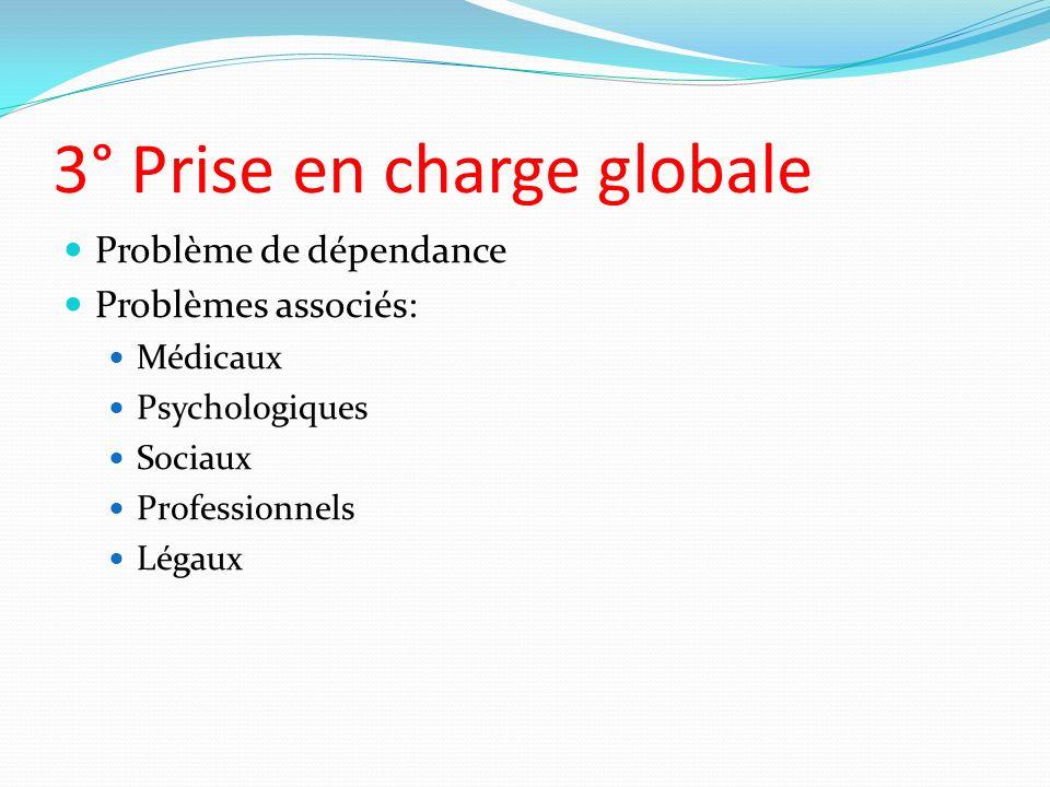 3° Prise en charge globale Problème de dépendance Problèmes associés: Médicaux Psychologiques Sociaux Professionnels Légaux