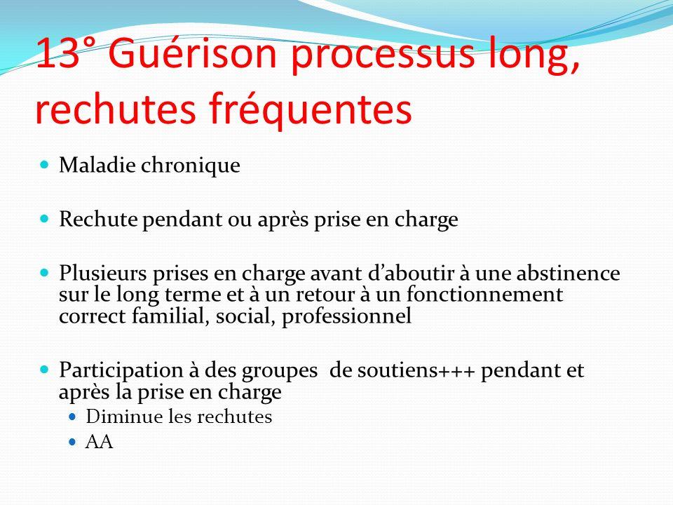 13° Guérison processus long, rechutes fréquentes Maladie chronique Rechute pendant ou après prise en charge Plusieurs prises en charge avant daboutir