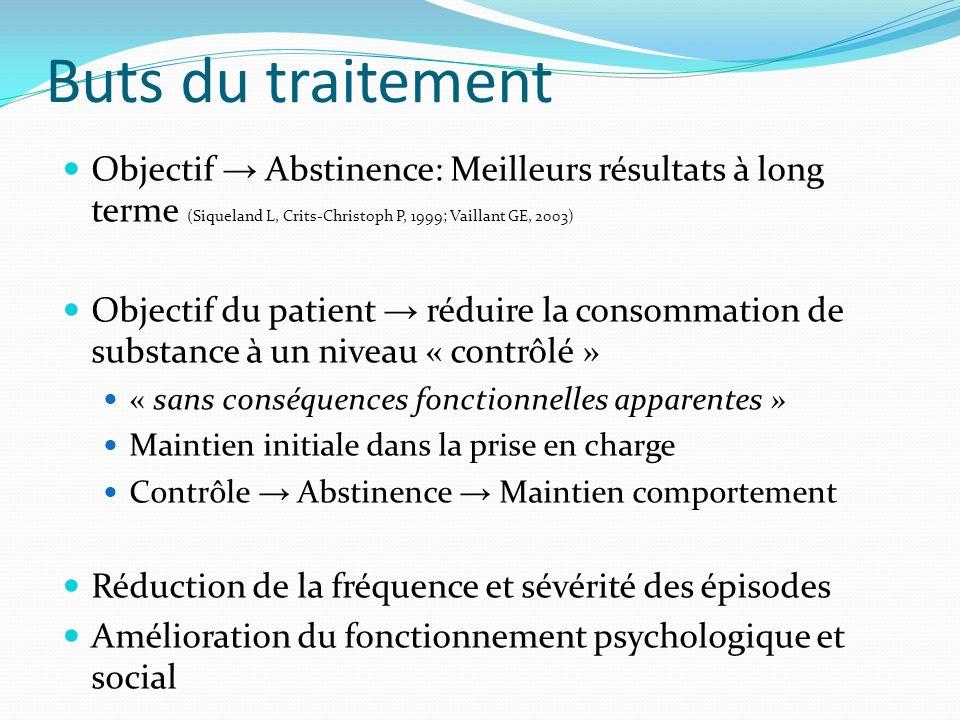 Buts du traitement Objectif Abstinence: Meilleurs résultats à long terme (Siqueland L, Crits-Christoph P, 1999; Vaillant GE, 2003) Objectif du patient