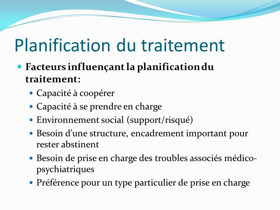 Planification du traitement Facteurs influençant la planification du traitement: Capacité à coopérer Capacité à se prendre en charge Environnement soc