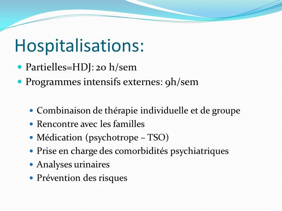 Hospitalisations: Partielles=HDJ: 20 h/sem Programmes intensifs externes: 9h/sem Combinaison de thérapie individuelle et de groupe Rencontre avec les