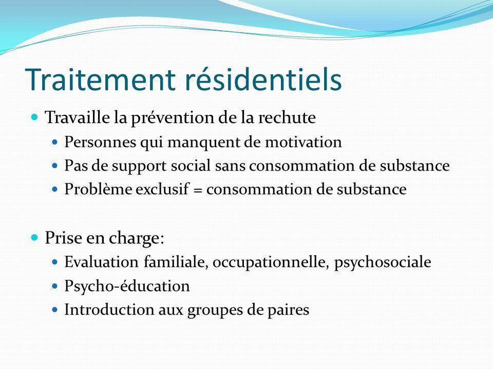 Traitement résidentiels Travaille la prévention de la rechute Personnes qui manquent de motivation Pas de support social sans consommation de substanc
