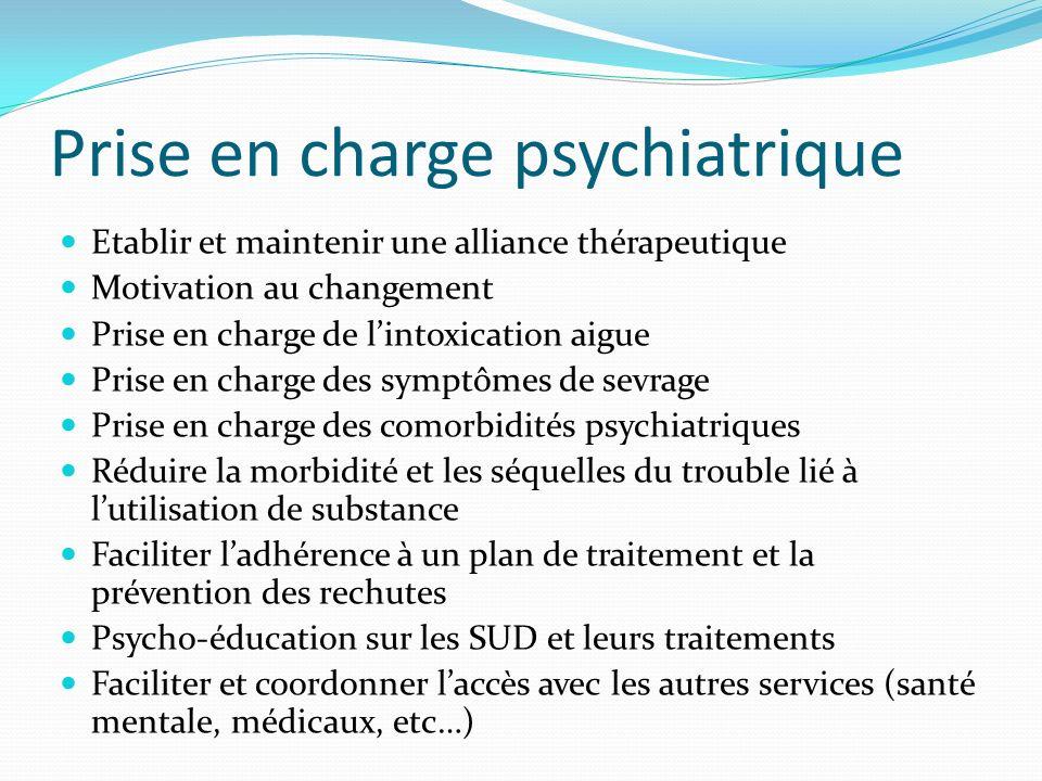 Etablir et maintenir une alliance thérapeutique Motivation au changement Prise en charge de lintoxication aigue Prise en charge des symptômes de sevra