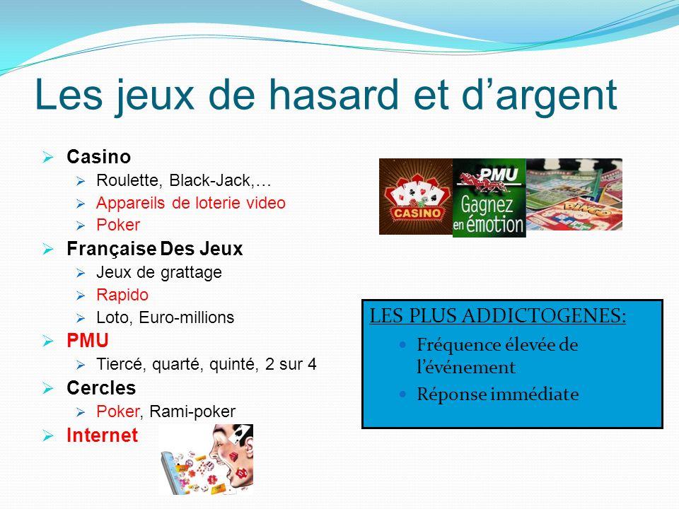 Les jeux de hasard et dargent Casino Roulette, Black-Jack,… Appareils de loterie video Poker Française Des Jeux Jeux de grattage Rapido Loto, Euro-mil