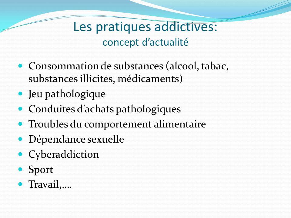 Les pratiques addictives: concept dactualité Consommation de substances (alcool, tabac, substances illicites, médicaments) Jeu pathologique Conduites