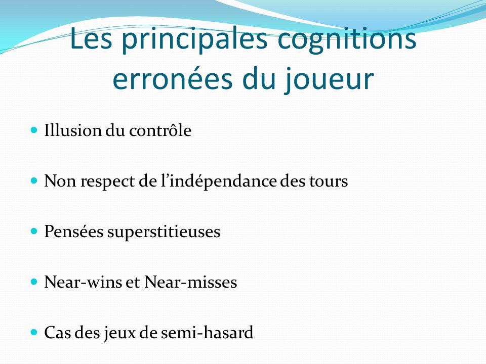 Les principales cognitions erronées du joueur Illusion du contrôle Non respect de lindépendance des tours Pensées superstitieuses Near-wins et Near-mi